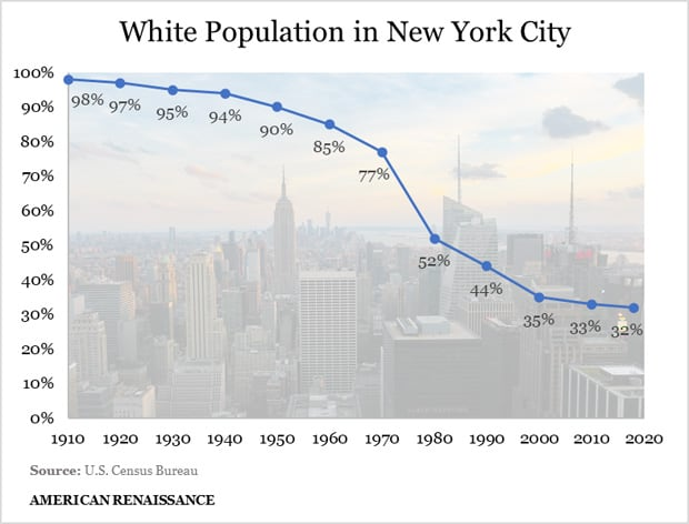 The Great Replacement: New York City